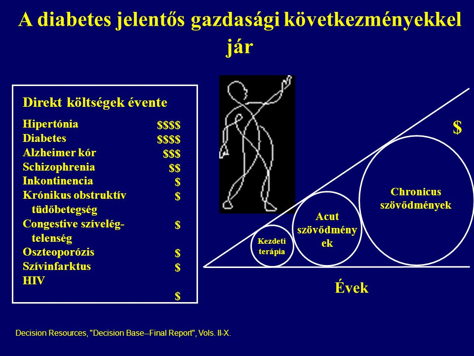 A diabetes jelentős gazdasági következményekkel jár