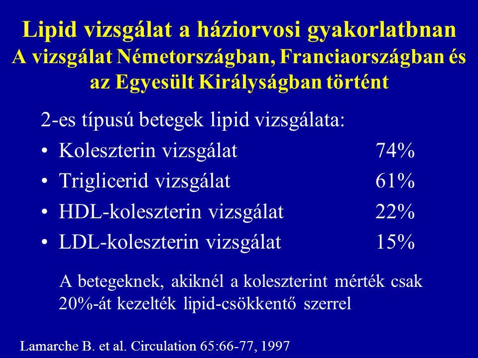 Lipid vizsgálat a háziorvosi gyakorlatbnan A vizsgálat Németországban, Franciaországban és az Egyesült Királyságban történt