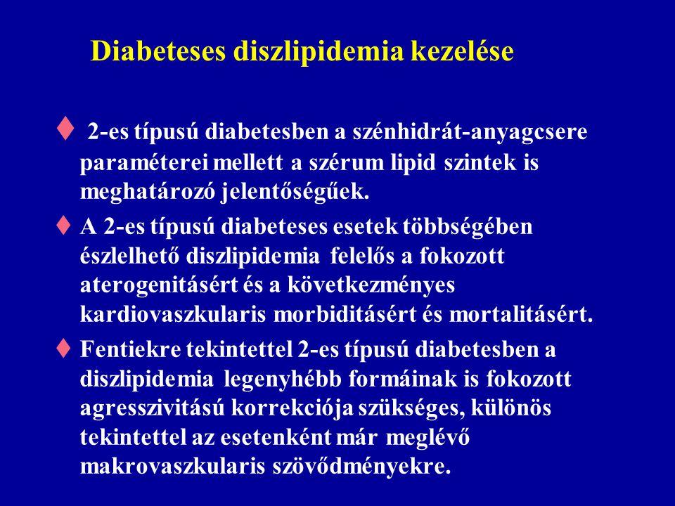 Diabeteses diszlipidemia kezelése