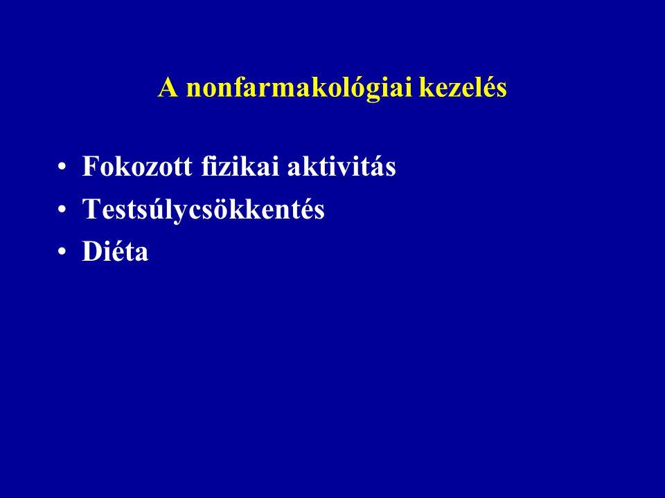 A nonfarmakológiai kezelés