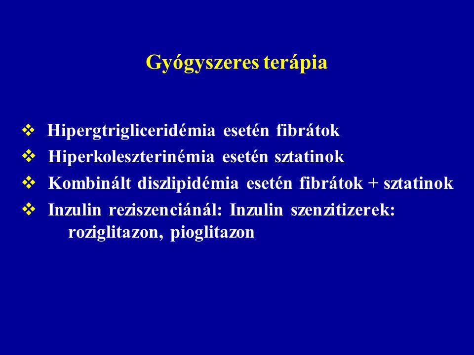 Gyógyszeres terápia Hiperkoleszterinémia esetén sztatinok