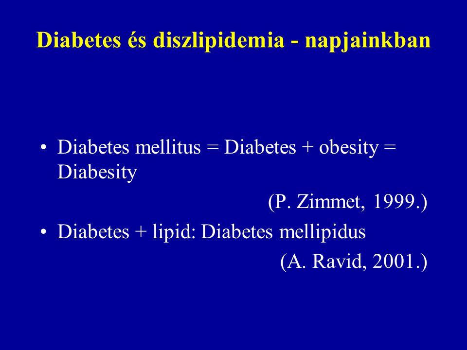 Diabetes és diszlipidemia - napjainkban