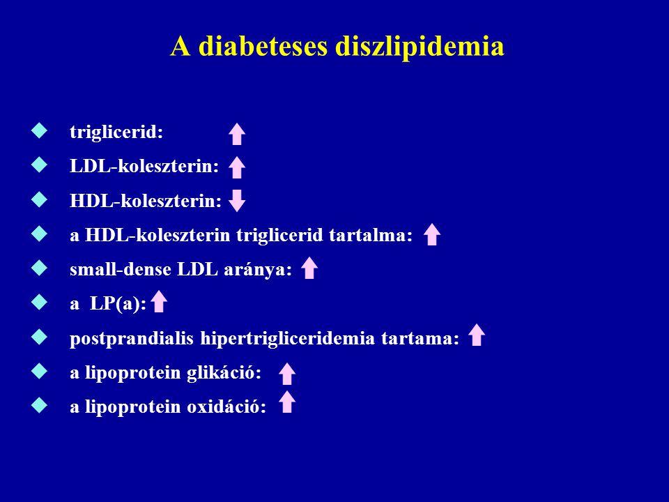 A diabeteses diszlipidemia