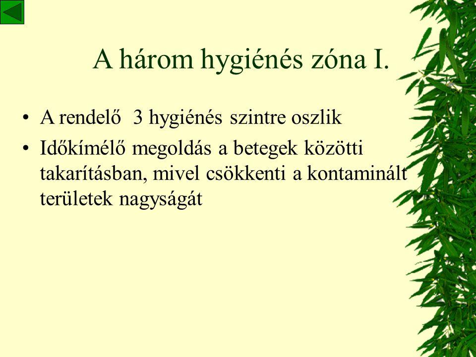 A három hygiénés zóna I. A rendelő 3 hygiénés szintre oszlik
