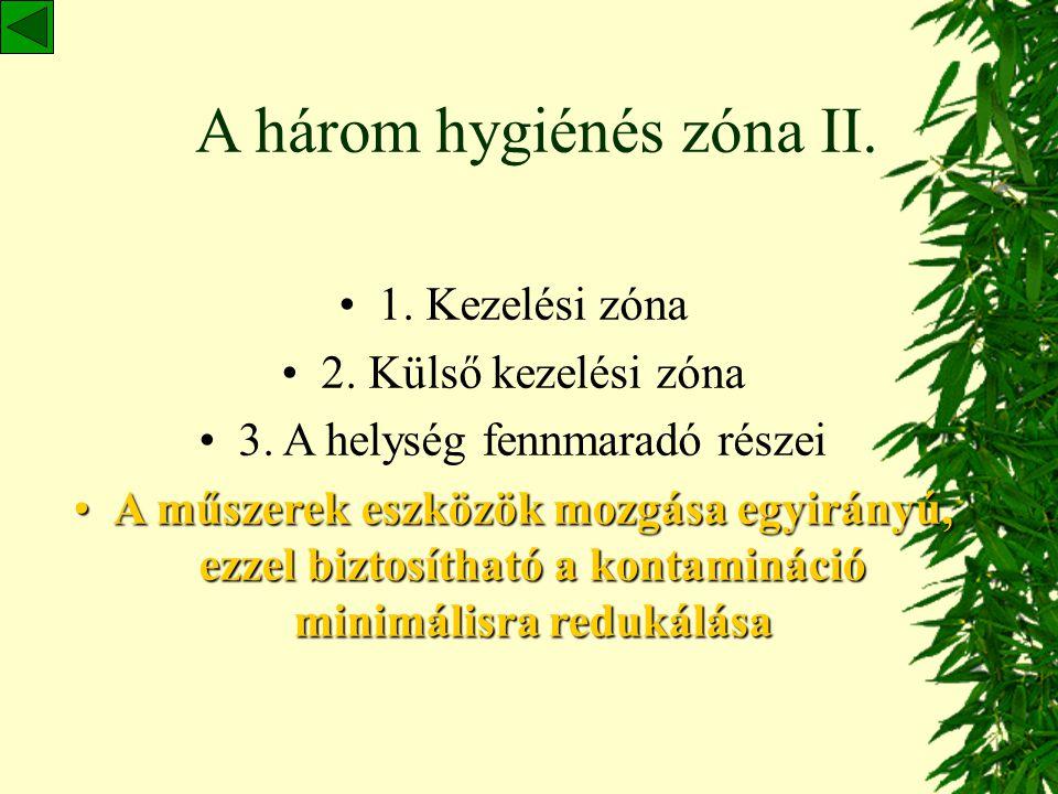 A három hygiénés zóna II.
