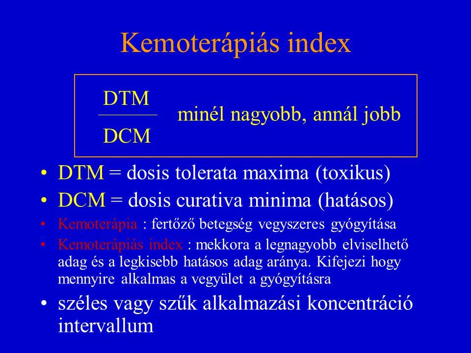Kemoterápiás index DTM DCM minél nagyobb, annál jobb