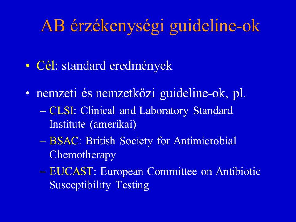 AB érzékenységi guideline-ok