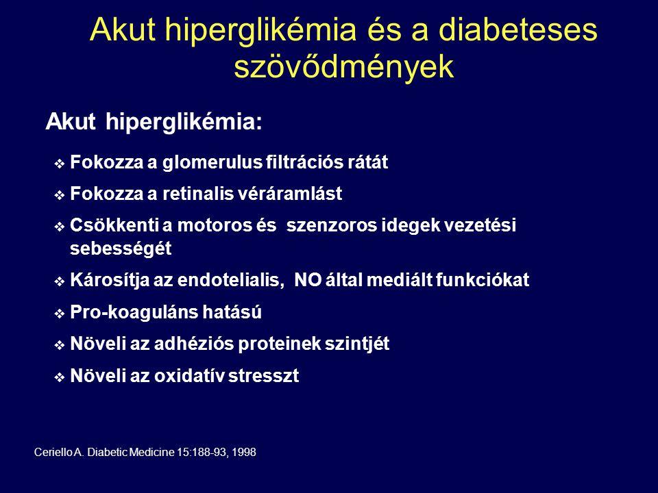 Akut hiperglikémia és a diabeteses szövődmények