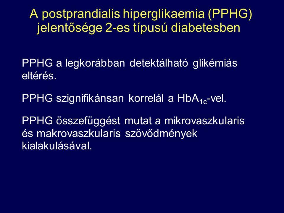 A postprandialis hiperglikaemia (PPHG) jelentősége 2-es típusú diabetesben
