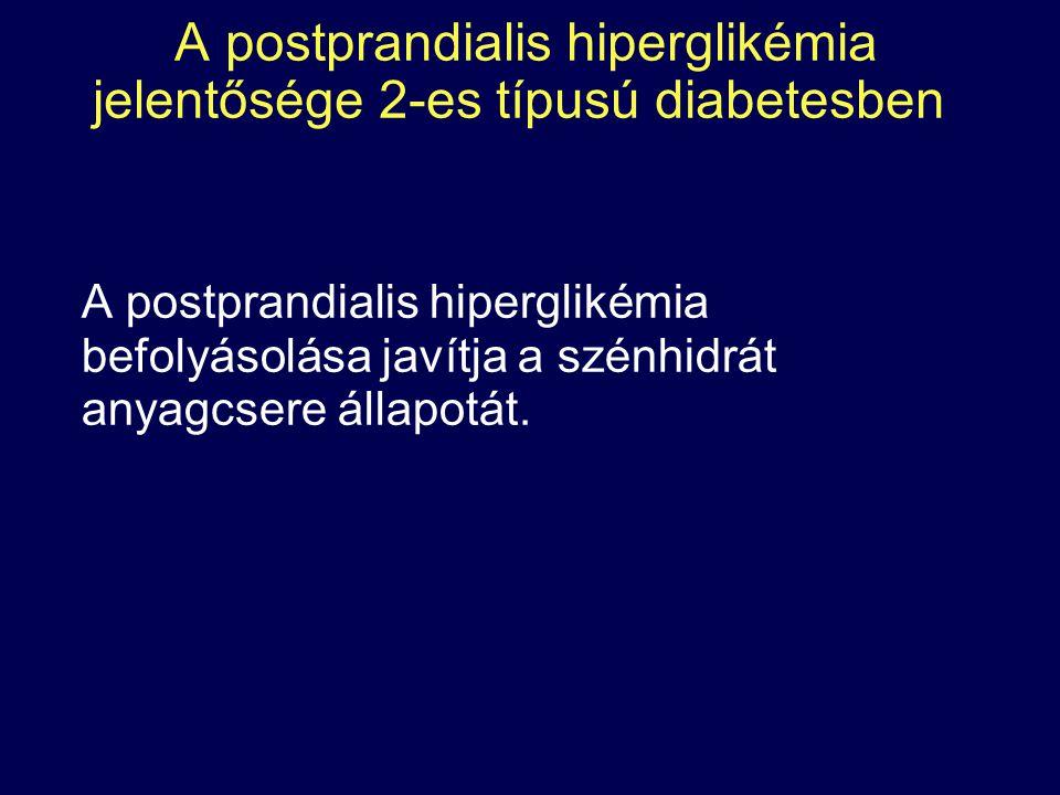 A postprandialis hiperglikémia jelentősége 2-es típusú diabetesben
