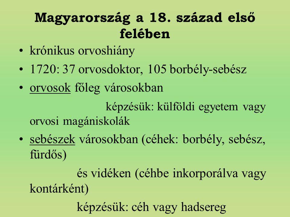 Magyarország a 18. század első felében