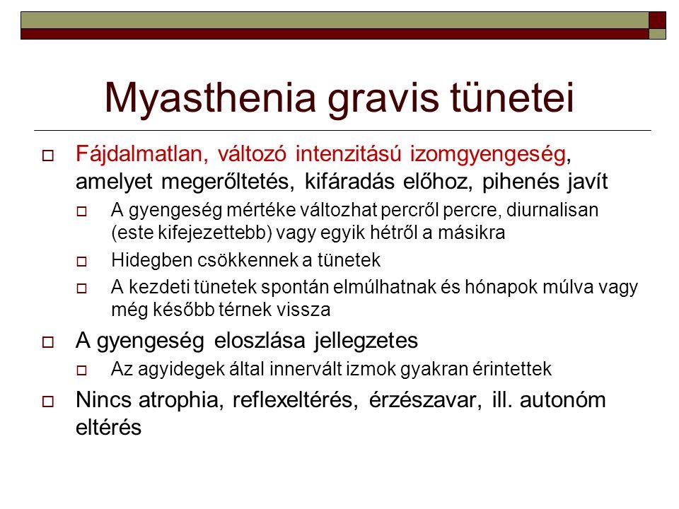 Myasthenia gravis tünetei