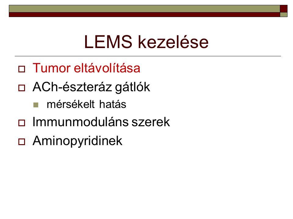 LEMS kezelése Tumor eltávolítása ACh-észteráz gátlók