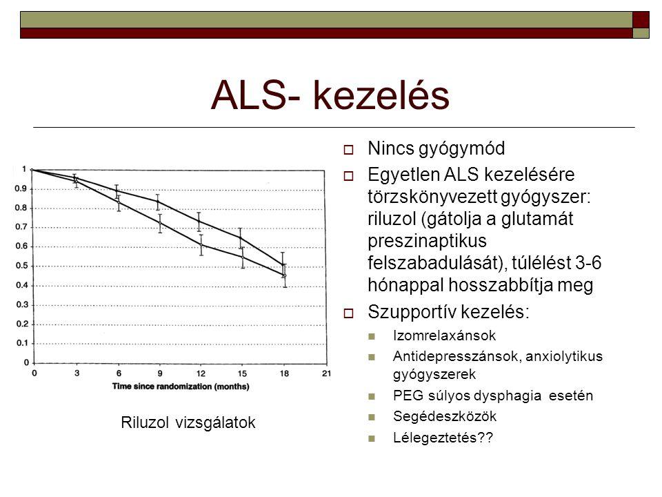 ALS- kezelés Nincs gyógymód