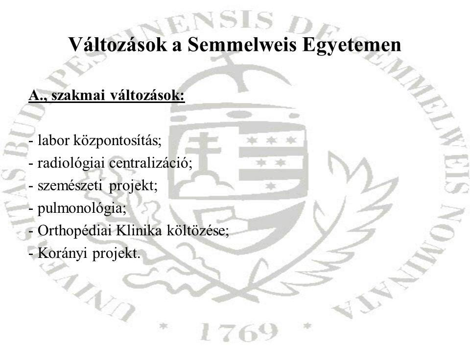 Változások a Semmelweis Egyetemen