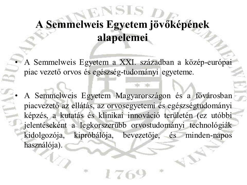 A Semmelweis Egyetem jövőképének alapelemei