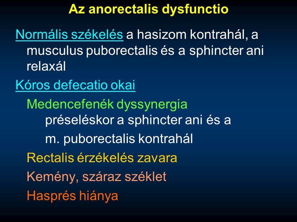 Az anorectalis dysfunctio