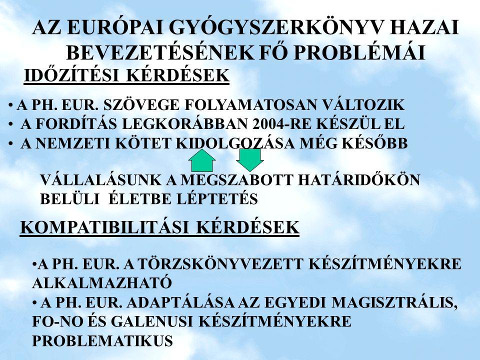 AZ EURÓPAI GYÓGYSZERKÖNYV HAZAI BEVEZETÉSÉNEK FŐ PROBLÉMÁI