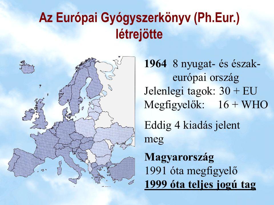 Az Európai Gyógyszerkönyv (Ph.Eur.) létrejötte