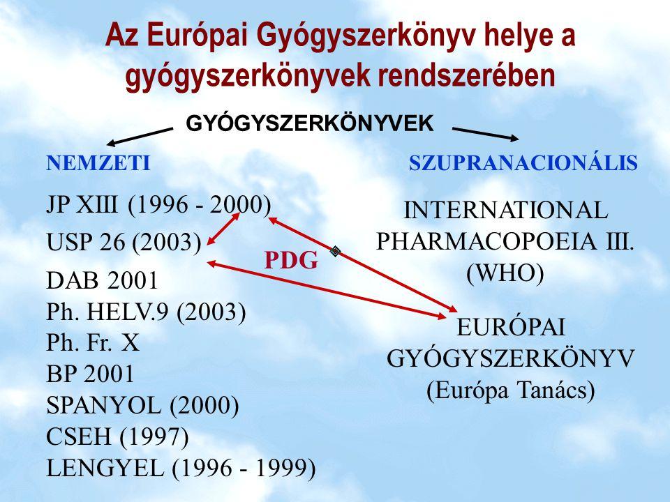 Az Európai Gyógyszerkönyv helye a gyógyszerkönyvek rendszerében