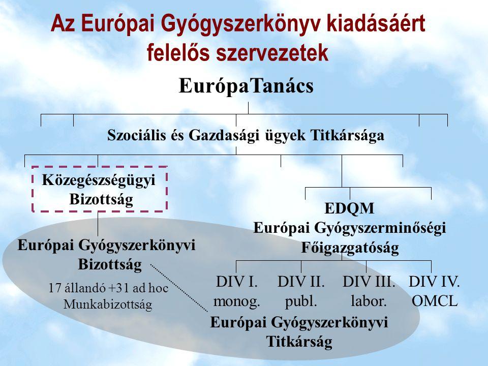 Az Európai Gyógyszerkönyv kiadásáért felelős szervezetek