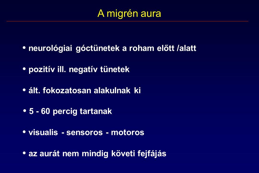 A migrén aura • neurológiai góctünetek a roham előtt /alatt