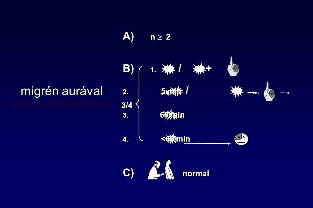 migrén aurával A) n  2 B) 1. / + 2. 5 min / ... C) normal 3. 60 min