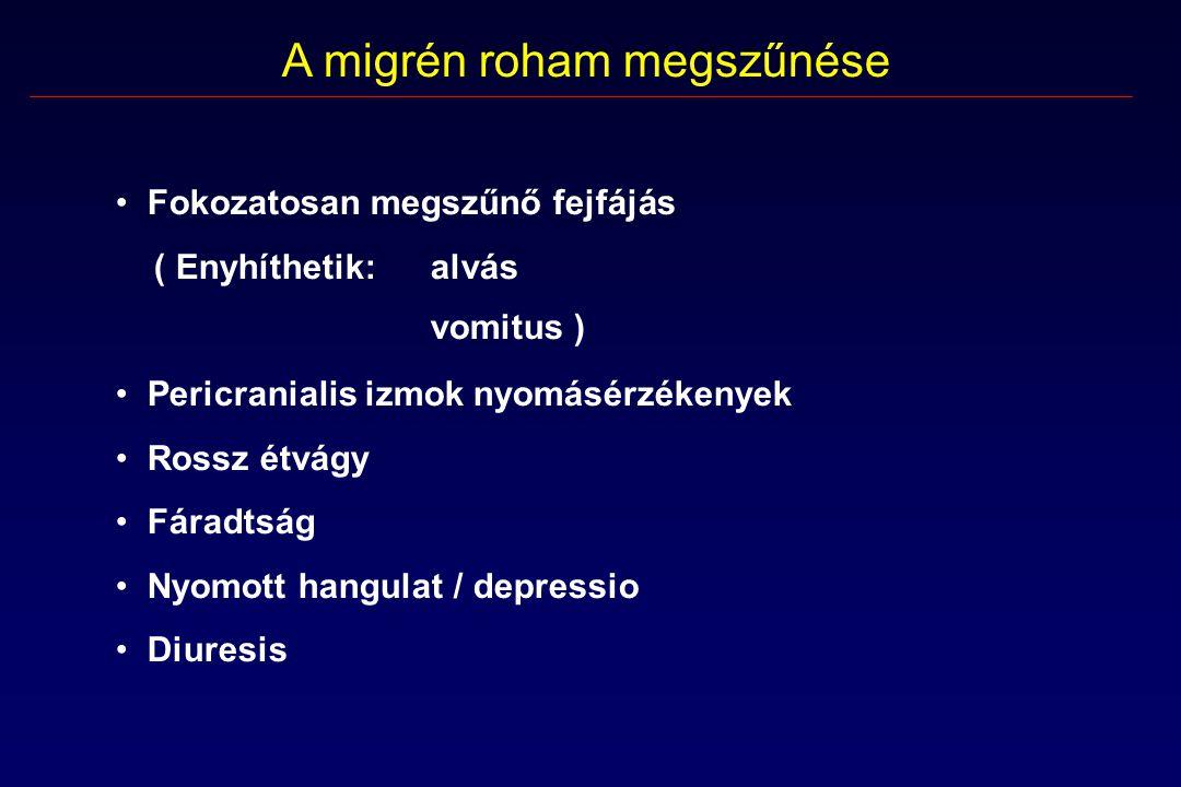 A migrén roham megszűnése