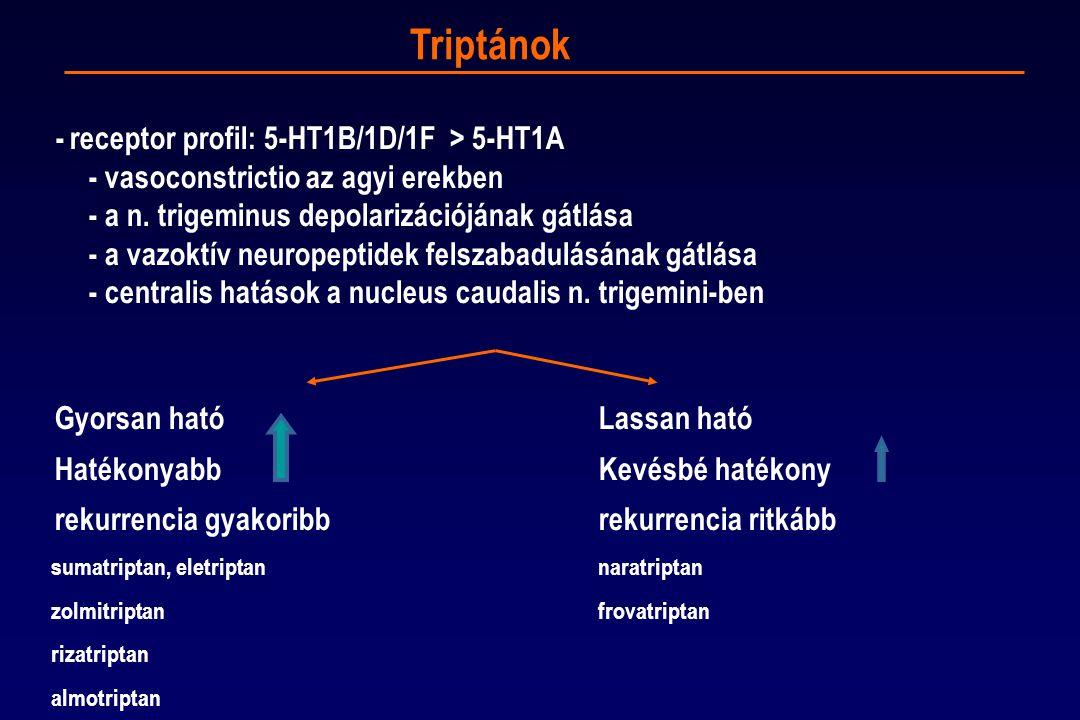 Triptánok - receptor profil: 5-HT1B/1D/1F > 5-HT1A