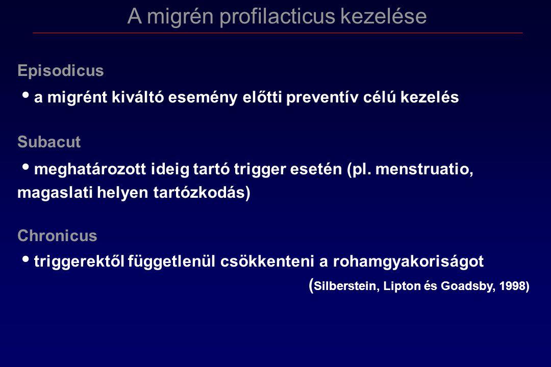 A migrén profilacticus kezelése