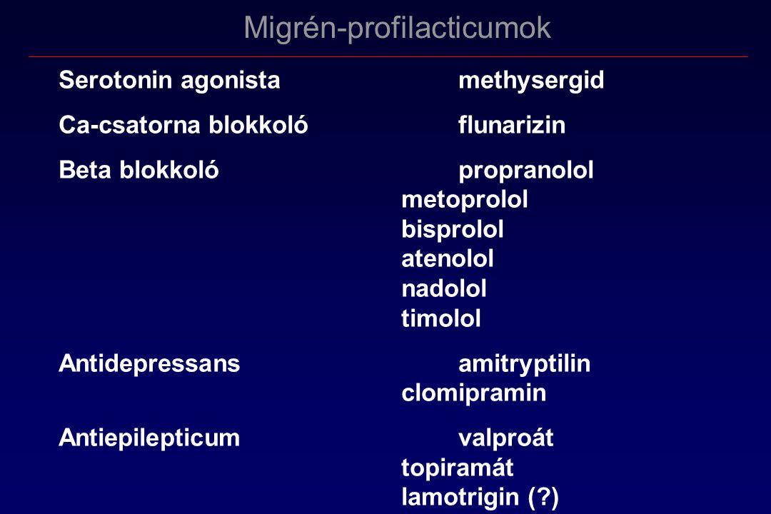 Migrén-profilacticumok