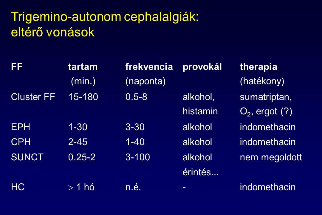 Trigemino-autonom cephalalgiák: eltérő vonások