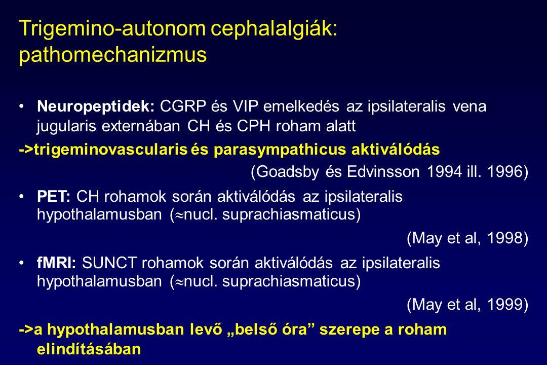 Trigemino-autonom cephalalgiák: pathomechanizmus