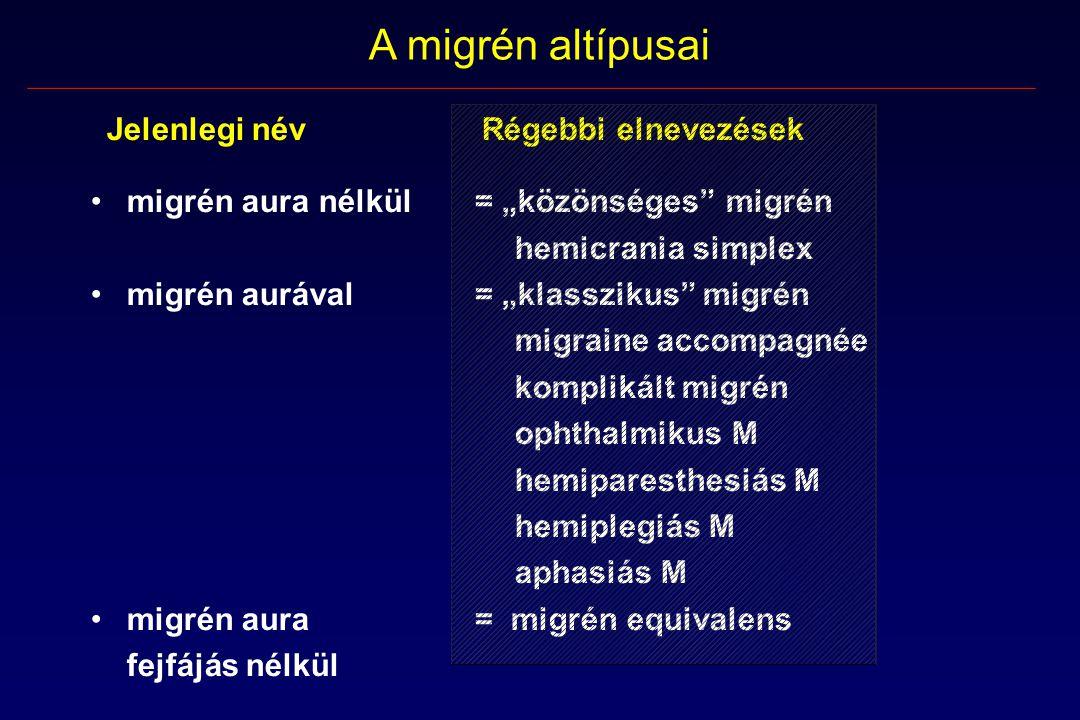 A migrén altípusai Jelenlegi név Régebbi elnevezések