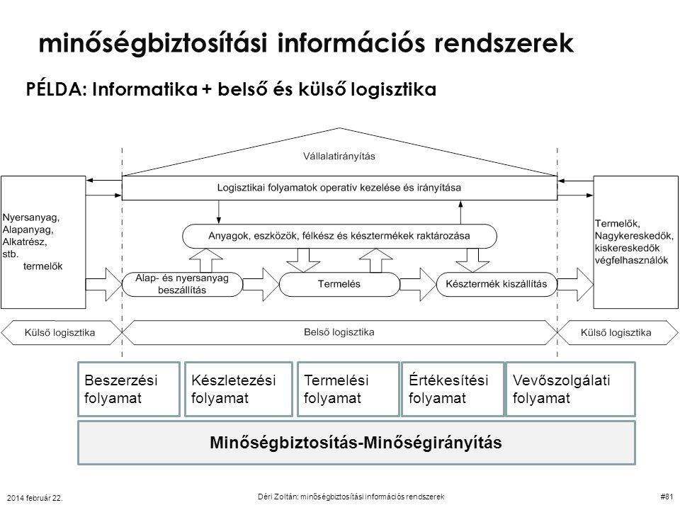 PÉLDA: Informatika + belső és külső logisztika