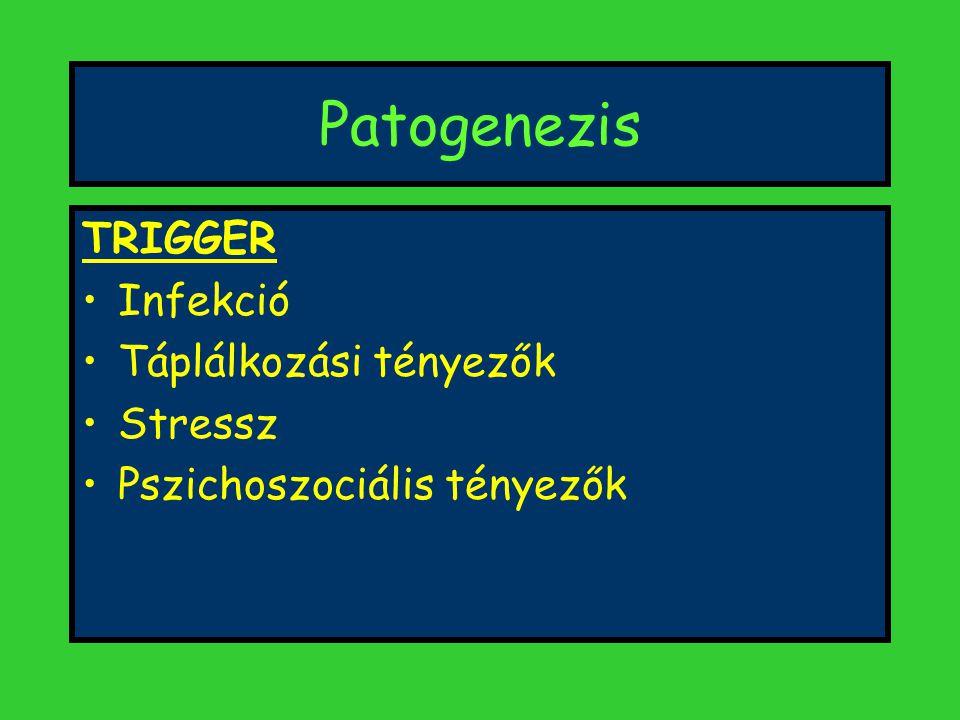 Patogenezis TRIGGER Infekció Táplálkozási tényezők Stressz