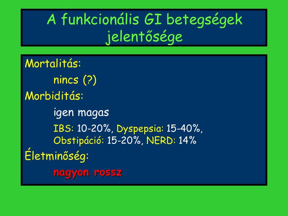 A funkcionális GI betegségek jelentősége