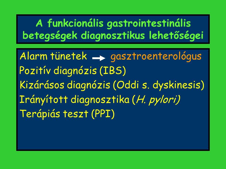 A funkcionális gastrointestinális betegségek diagnosztikus lehetőségei