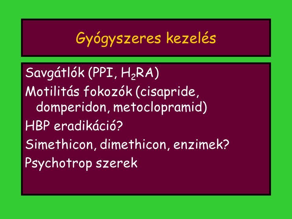 Gyógyszeres kezelés Savgátlók (PPI, H2RA)