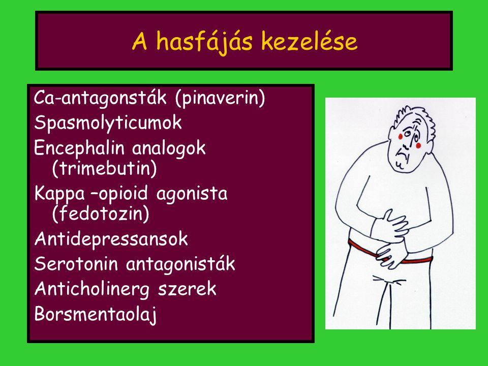 A hasfájás kezelése Ca-antagonsták (pinaverin) Spasmolyticumok