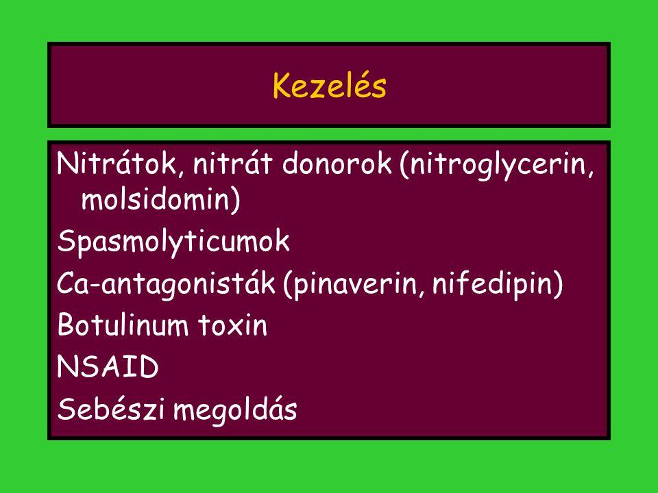 Kezelés Nitrátok, nitrát donorok (nitroglycerin, molsidomin)