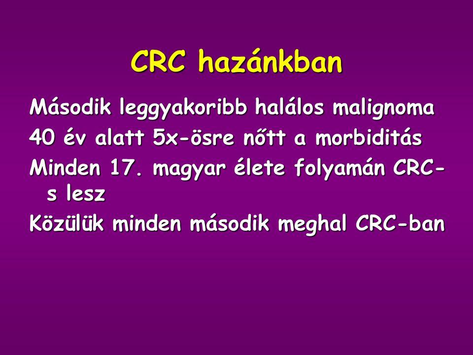CRC hazánkban Második leggyakoribb halálos malignoma