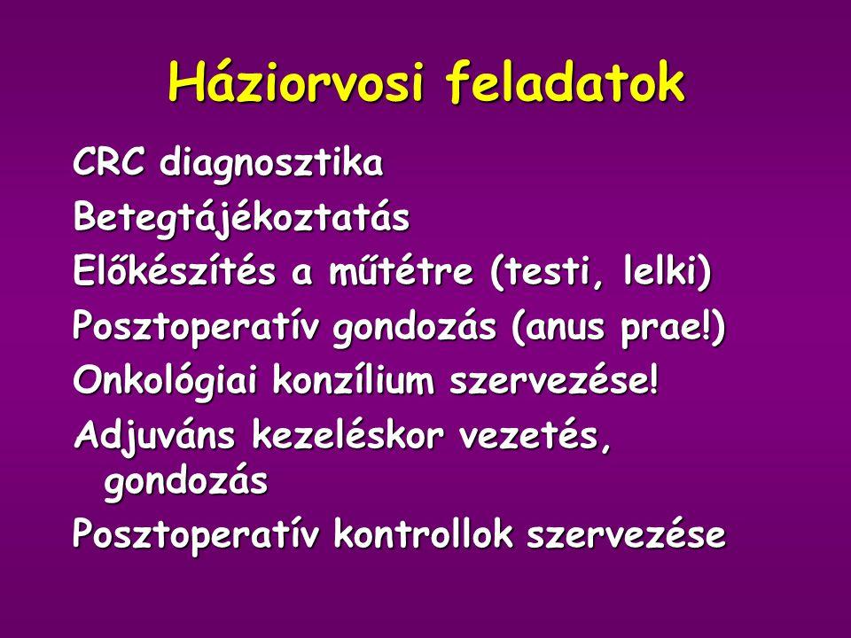 Háziorvosi feladatok CRC diagnosztika Betegtájékoztatás