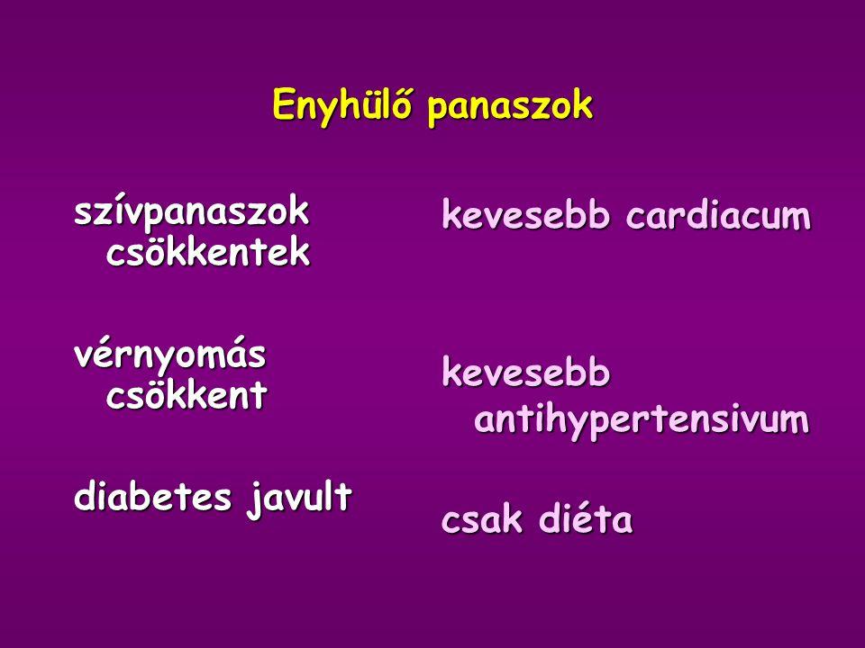Enyhülő panaszok szívpanaszok csökkentek. vérnyomás csökkent. diabetes javult. kevesebb cardiacum.