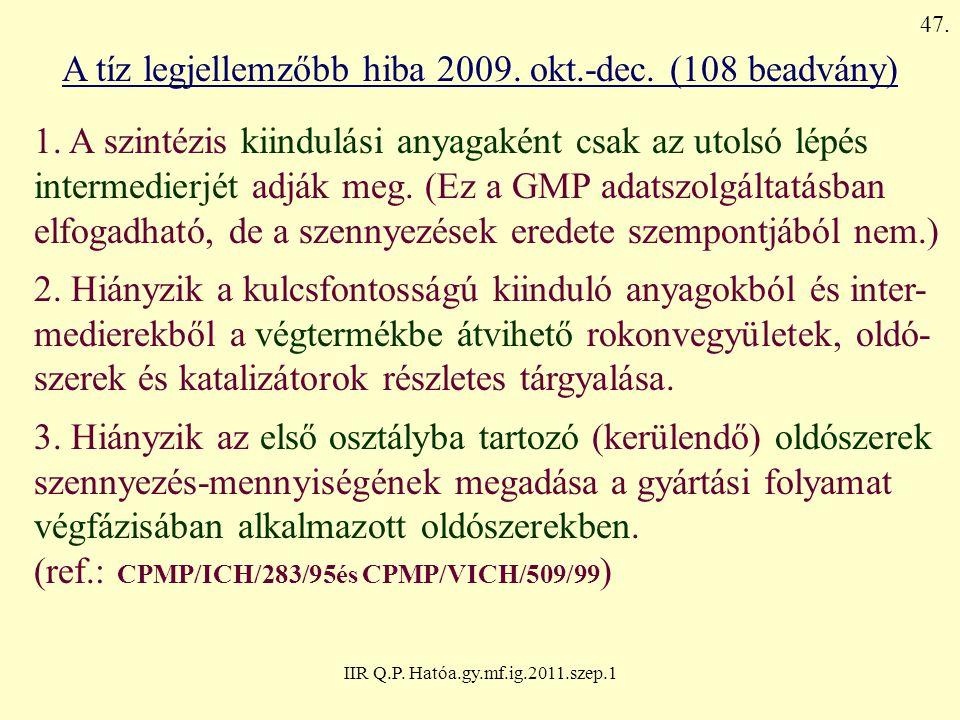 A tíz legjellemzőbb hiba 2009. okt.-dec. (108 beadvány)