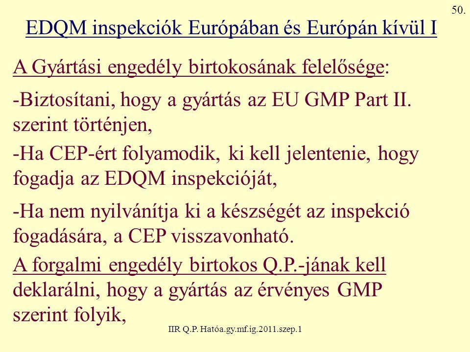 EDQM inspekciók Európában és Európán kívül I