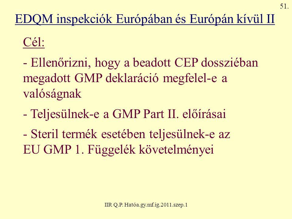 EDQM inspekciók Európában és Európán kívül II
