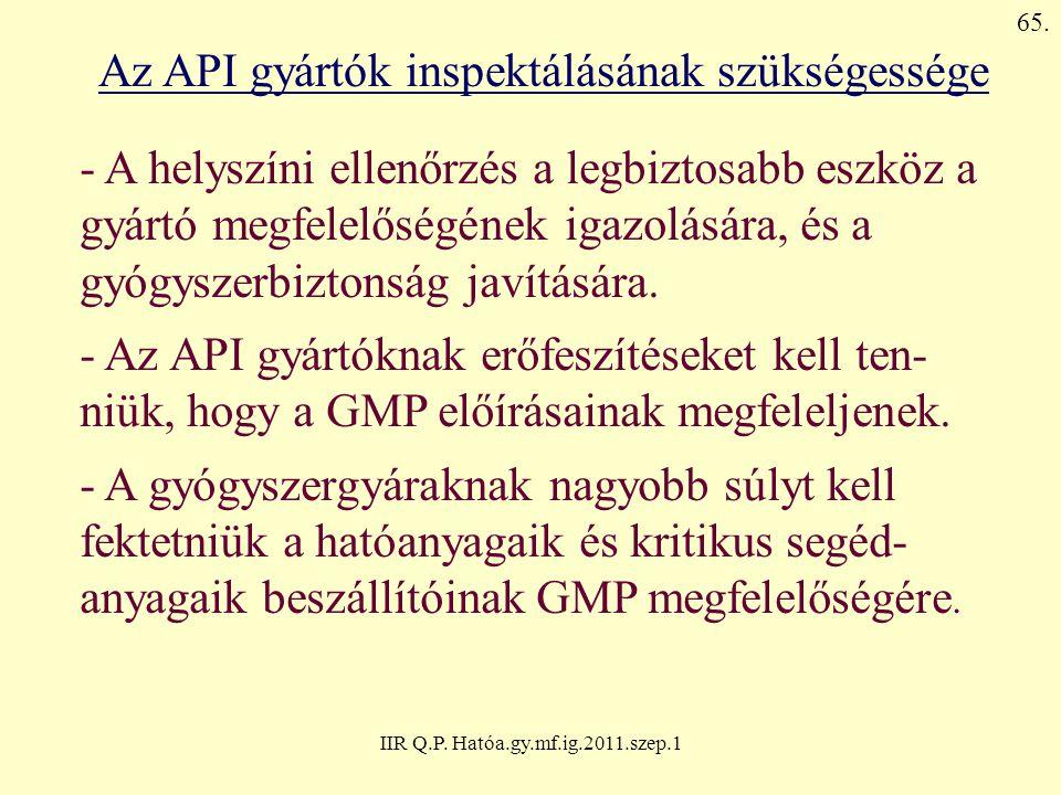 Az API gyártók inspektálásának szükségessége