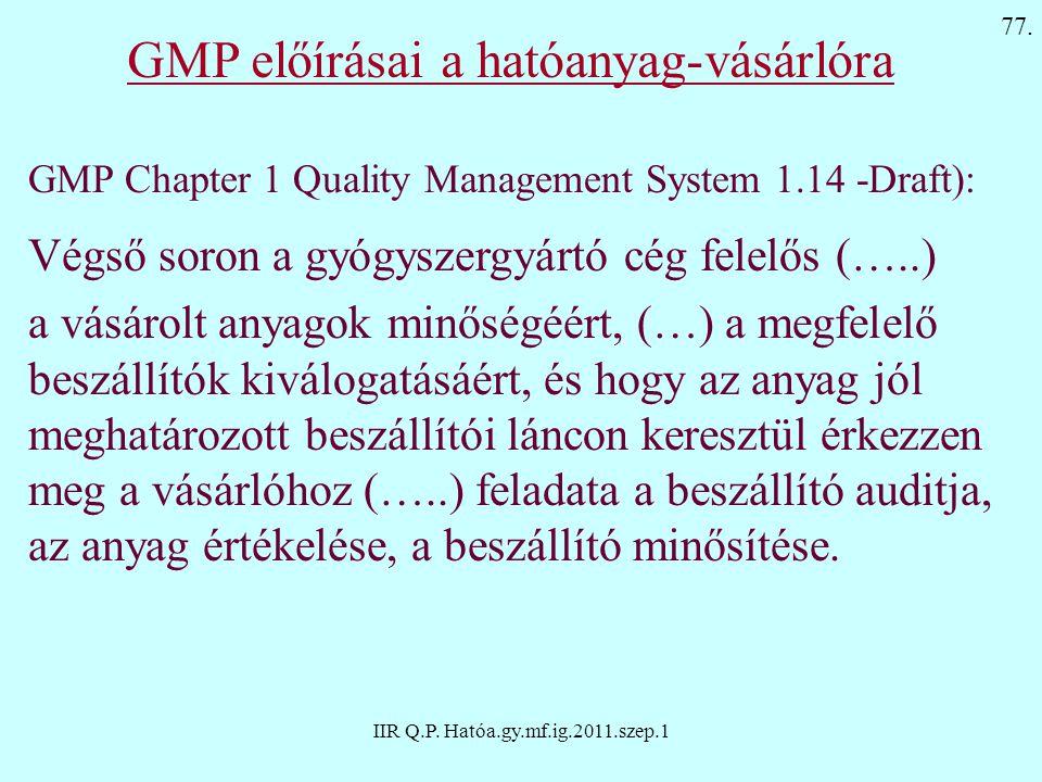 GMP előírásai a hatóanyag-vásárlóra