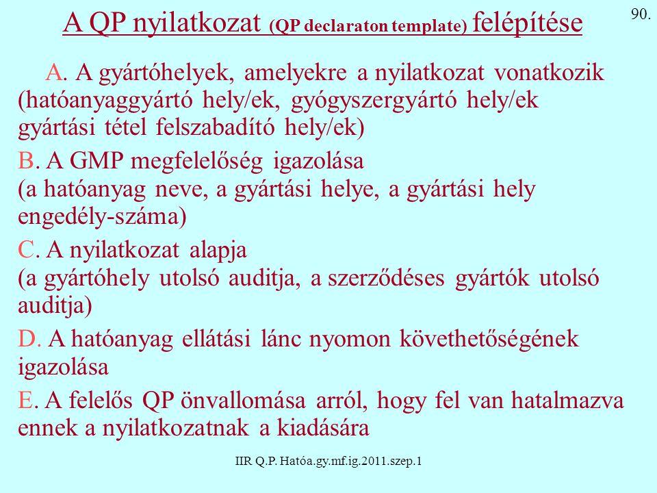A QP nyilatkozat (QP declaraton template) felépítése